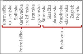 Hijerarhija podataka s crtičnim oznakama