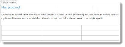 Tablica na web-mjestu sustava SharePoint Online