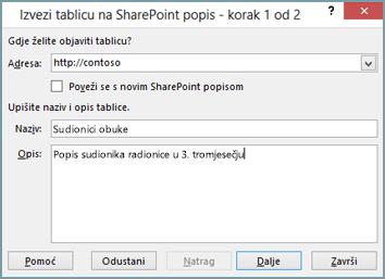 dijaloški okvir čarobnjaka za izvoz u sharepoint