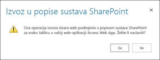 Snimka zaslona potvrdnog dijaloškog okvira. Ako kliknete Da, podaci će se izvesti u popise sustava SharePoint, a ako kliknete Ne, otkazat će se izvoz.