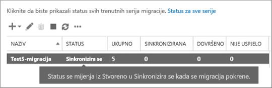 Serija migracije se sinkronizira
