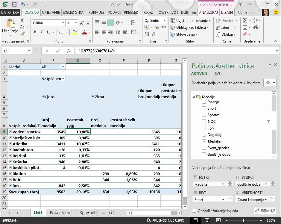 Zaokretna tablica prikazuje podatke o postocima