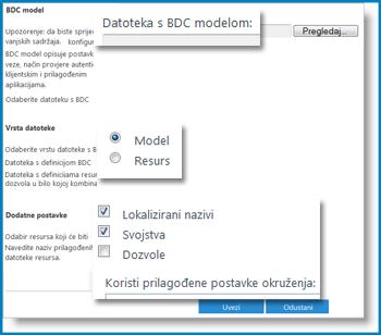 Snimka prikaza BCS modela.