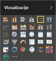 U odjeljku Vizualizacije u dodatku Power BI odaberite Složeni trakasti grafikon.