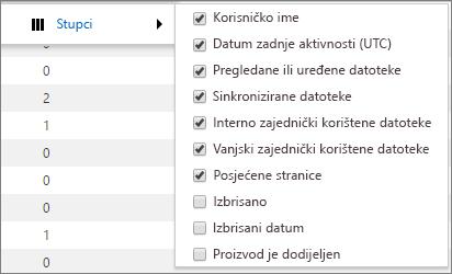 Prošireni stupci izvješća o aktivnostima sustava SharePoint