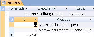 prikazuje podatkovnu tablicu s otvorenom podređenom podatkovnom tablicom
