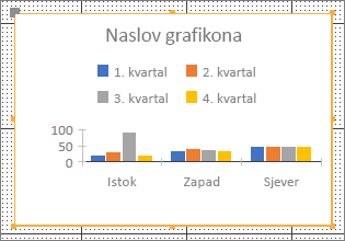 Ogledni grafikon