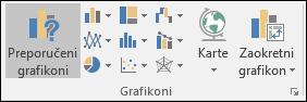 Grupa vrpce grafikona s kartom programa Excel
