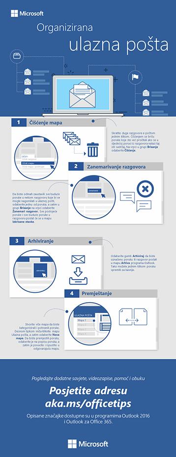 Infografika o organiziranoj ulaznoj pošti za Outlook