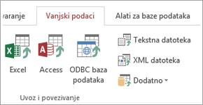 Kartica vanjskih podataka programa Access'