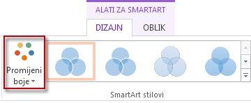 Mogućnost Promijeni boje u grupi SmartArt stilovi