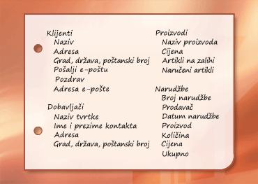 Snimka zaslona s stavkama podataka grupiranih u predmete