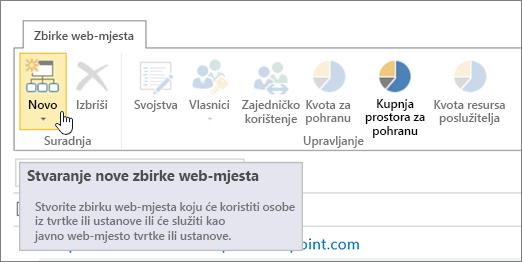 Stranica zbirke web-mjesta s odabranom mogućnošću Novo