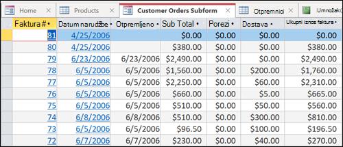 Podatkovna tablica s karticama čiji raspored možete mijenjati