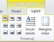 Kartica Raspored alata za tablice