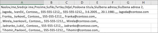 Primjer .csv datoteke spremljene u obliku .xls.
