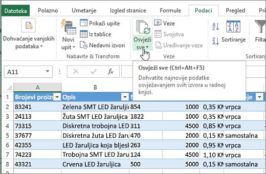 Proračunska tablica programa Excel s uvezenog popisa i istaknutim gumbom za Osvježi sve.