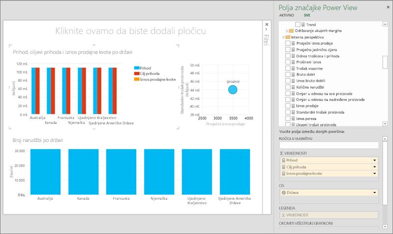 Izvješće dodatka Power View s OLAP podacima
