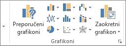 Gumbi grafikona programa Excel