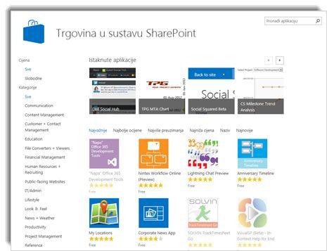 Snimka zaslona trgovine sustava SharePoint