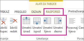 Slika mogućnosti rasporeda za dodavanje redaka i stupaca u tablice