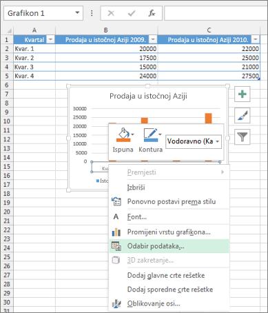 Desnom tipkom miša kliknite os kategorije, a zatim Odaberi podatke