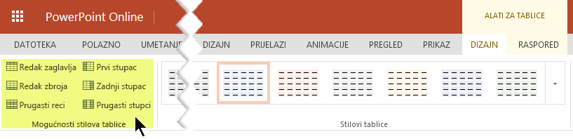 Stilovi sjenčanja možete dodati određenih redaka ili stupaca u tablici.