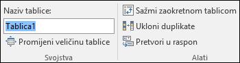 Slika okvira naziva na traci formule programa Excel da biste promijenili naziv tablice