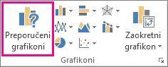 Gumb Preporučeni grafikoni na kartici Umetanje