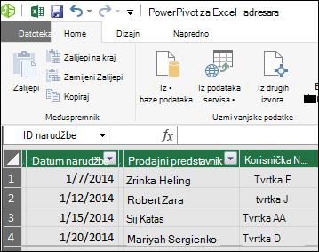 Powerview zaokretne tablice