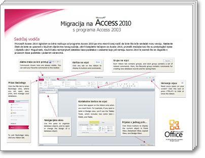 minijatura vodiča za migraciju na access 2010