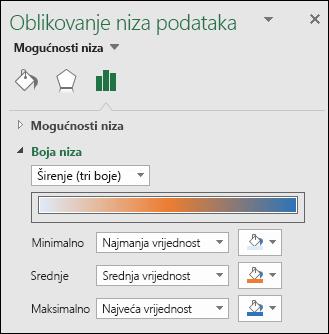 Mogućnosti boje niza grafikona karte u programu Excel