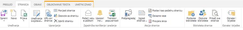 Snimka zaslona s karticom Stranica koja sadrži brojne gumbe namijenjene uređivanju, spremanju, prijavi i odjavi stranica za objavljivanje