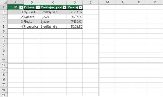 Podjela okana u radnoj knjizi programa Excel