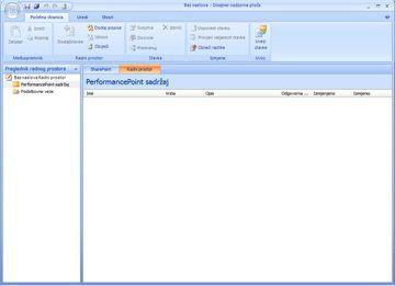 Dizajner nadzorne ploče za PerformancePoint, u kojem je moguće stvaranje, uređivanje i objavljivanje sadržaja nadzorne ploče