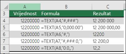 Primjeri funkcija TEKST koji koristi razdjelnik tisućica