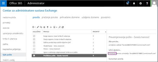 Snimka zaslona prikazuje stranicu Pravila područja Tijek pošte u centru za administratore sustava Exchange. Potvrđen je okvir Uključeno za pravilo preusmjeravanja pošte korisnika Allie Bellew.