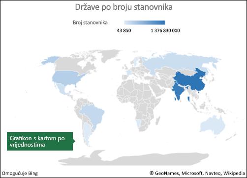 Grafikon s kartom programa Excel s podacima vrijednosti