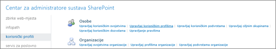 Upravljanje korisničkim profilima vezu na stranici profila korisnika