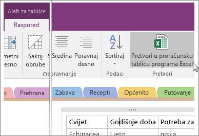 Snimka zaslona s gumbom Pretvori u proračunsku tablicu programa Excel u programu OneNote 2016.