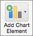 Na kartici Dizajn grafikona odaberite Dodaj element grafikona.