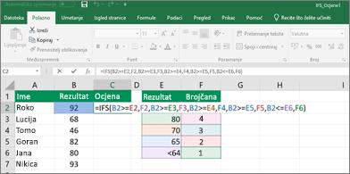 Proračunska tablica koja pokazuje kako koristiti IFS za izračun učeničkih ocjena