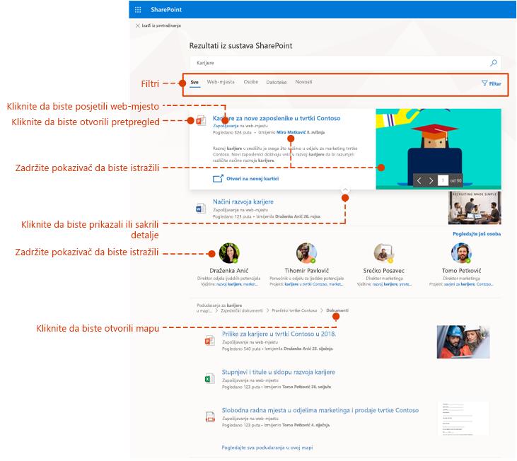 Snimka zaslona stranice s rezultatima pretraživanja