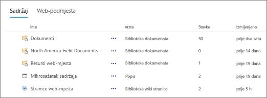 Odjeljak sadržaja na stranici sadržaj web-mjesta