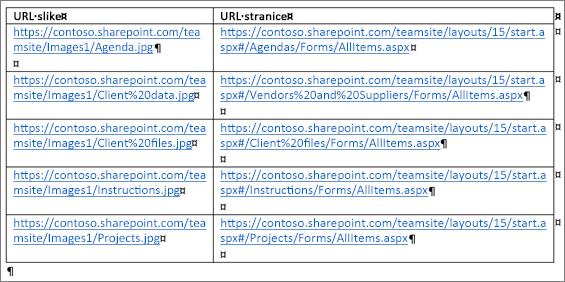 Tablica s URL-ovima slika i stranica
