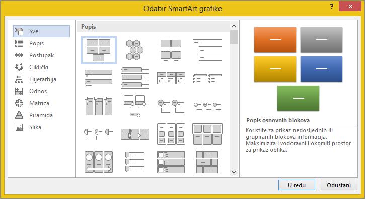 Odabiri u dijaloškom okviru Odabir SmartArt grafike