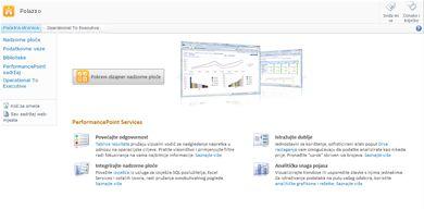 Predložak web-mjesta komponente PerformancePoint, koji olakšava pronalaženje informacija o komponenti PerformancePoint Services i omogućuje pokretanje dizajnera nadzorne ploče za PerformancePoint