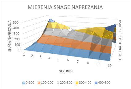 plošni grafikon