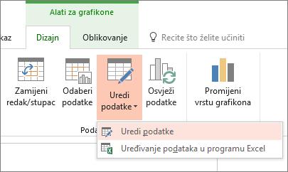 Alati za grafikone s odabrani su podaci u uređivanje