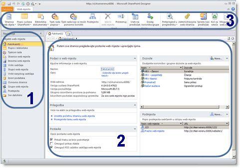Web-mjesta koja možete stvoriti pomoću programa SharePoint Designer 2010